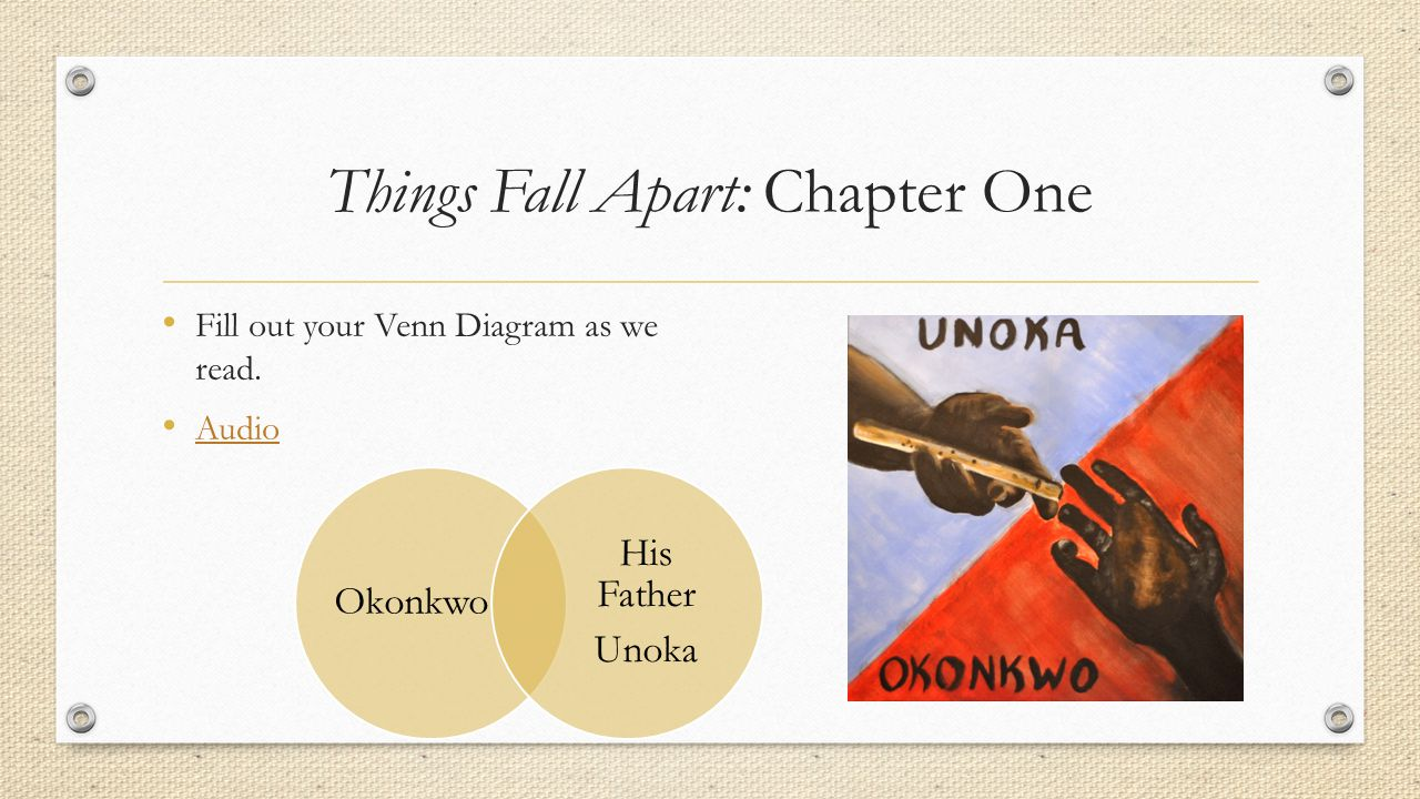 Things fall apart essay okonkwo