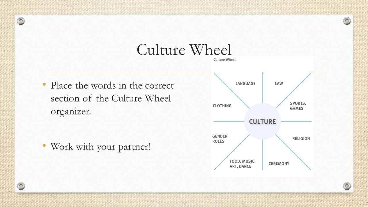 Culture Wheel Place the words in the correct section of the Culture Wheel organizer.