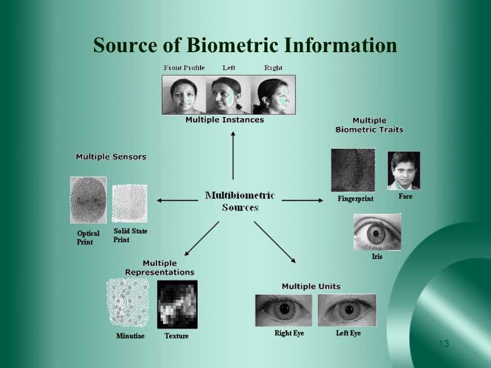 Source of Biometric Information
