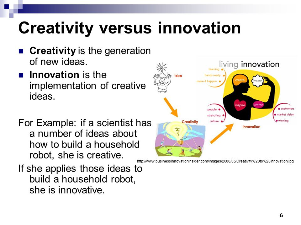 creativity innovation assignment Reflective essay on creativity and innovation 1 important learning outcomes i have learnt a lot in this class about gains, pain, de-risking projects and interacting with customers in their natural environment.