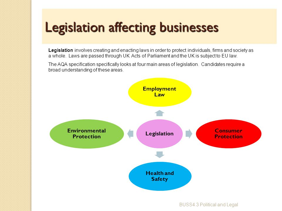 employment legislation affecting recruitment Replace the word  employment law guide: laws, regulations, and technical assistance services.