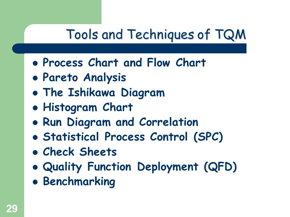 Tools and Techniques of TQM