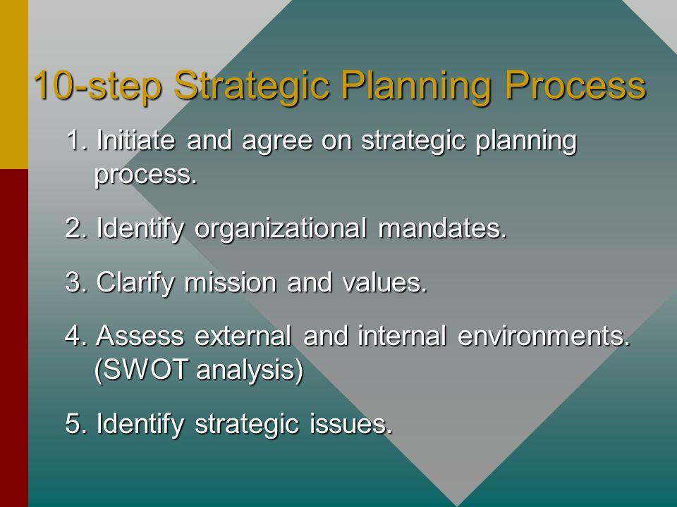 10-step Strategic Planning Process