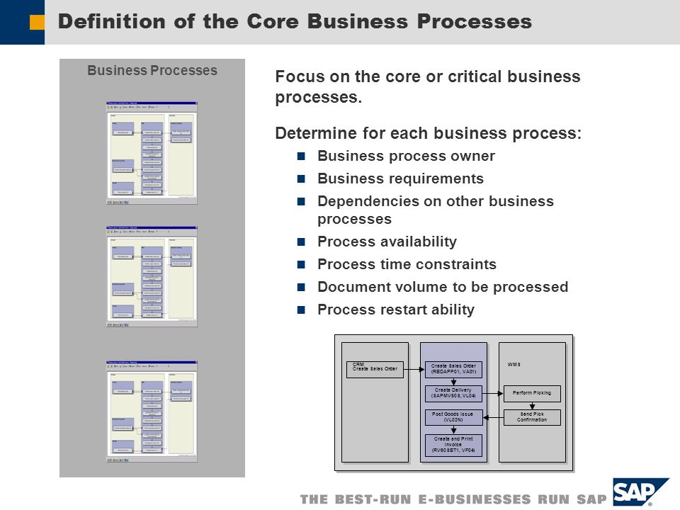 the definition of a business and its processes Improving business processes - streamlining tasks to improve efficiency  a  streamlined process means fewer errors and delays  their ideas may reveal  new approaches, and, also, they're more likely to buy into change if they've been .