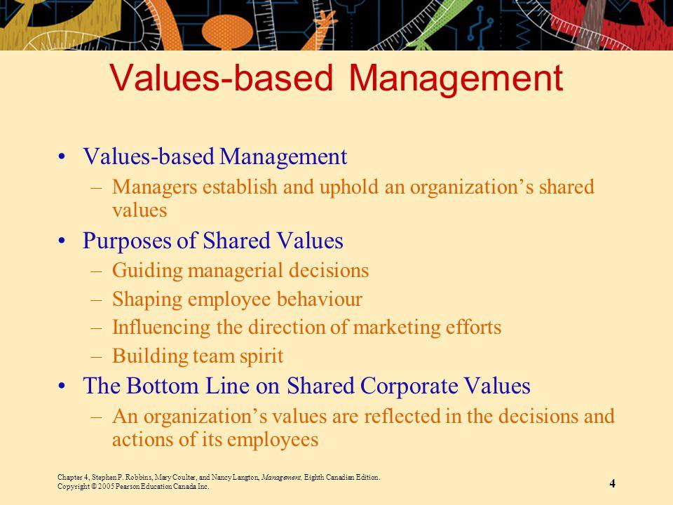 Values-based Management