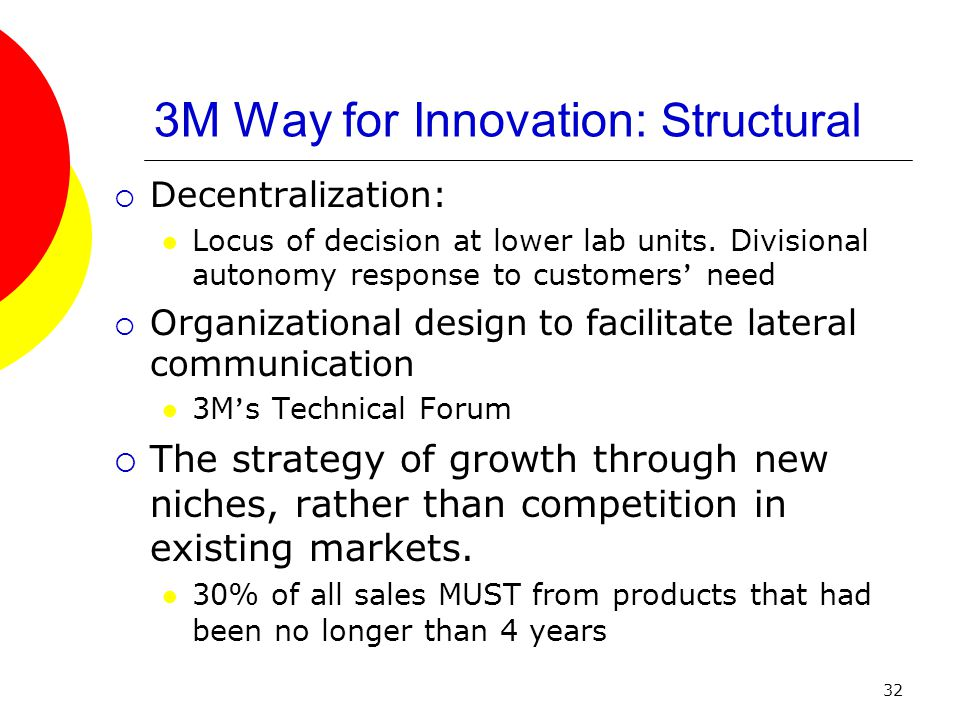3m innovation way Companies are increasingly using face-to-face interaction to involve their customers in the innovation process a 3m innovation center is at company headquarters in st paul credit 3m innovation centers may be a way to turn good managerial intentions into concrete.