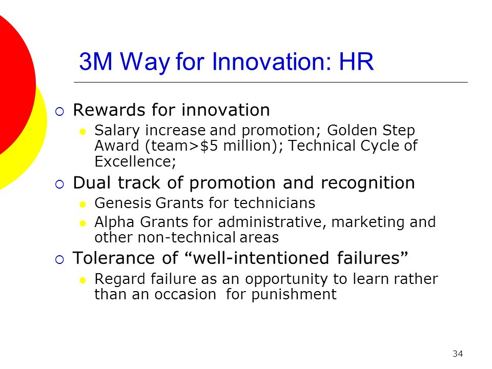 3m innovation way 3m is an iconic innovative company although mostly  3m know that innovation  is not a smooth road and has many bumps along the journey.