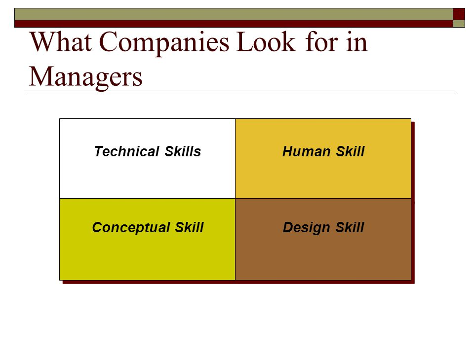 What Companies Look for in Managers