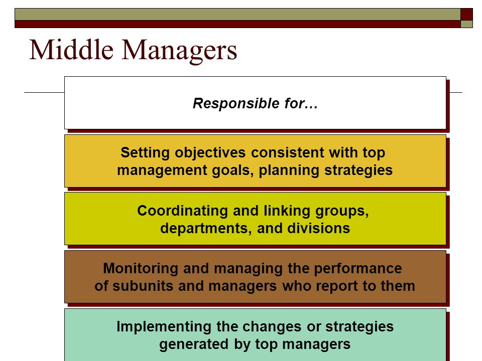 Middle Managers Responsible for…
