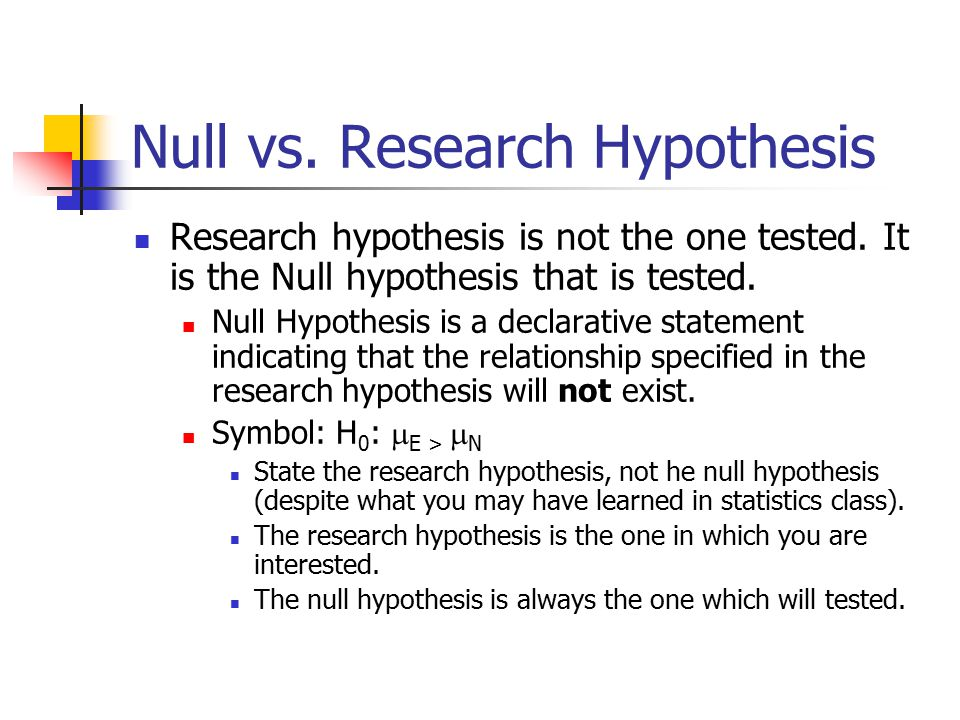 Why hypothesis is important in a research?