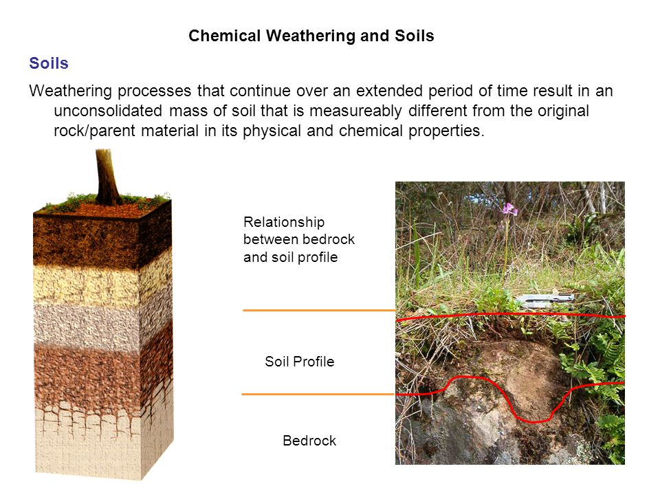 Chemical weathering and soils ppt video online download for Physical and chemical properties of soil wikipedia