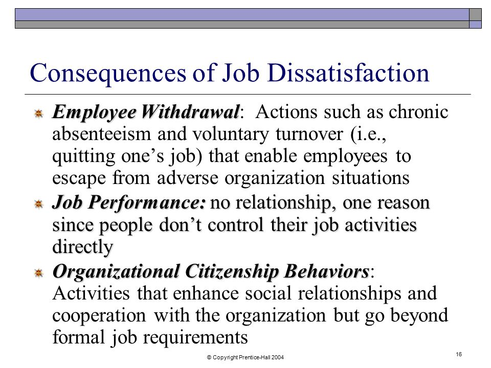 What is Job Dissatisfaction?