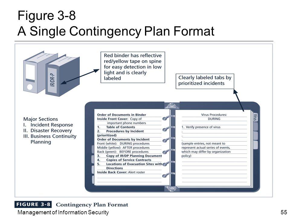 Disaster Contingency Plan Template Vosvetenet – Sample Contingency Plans