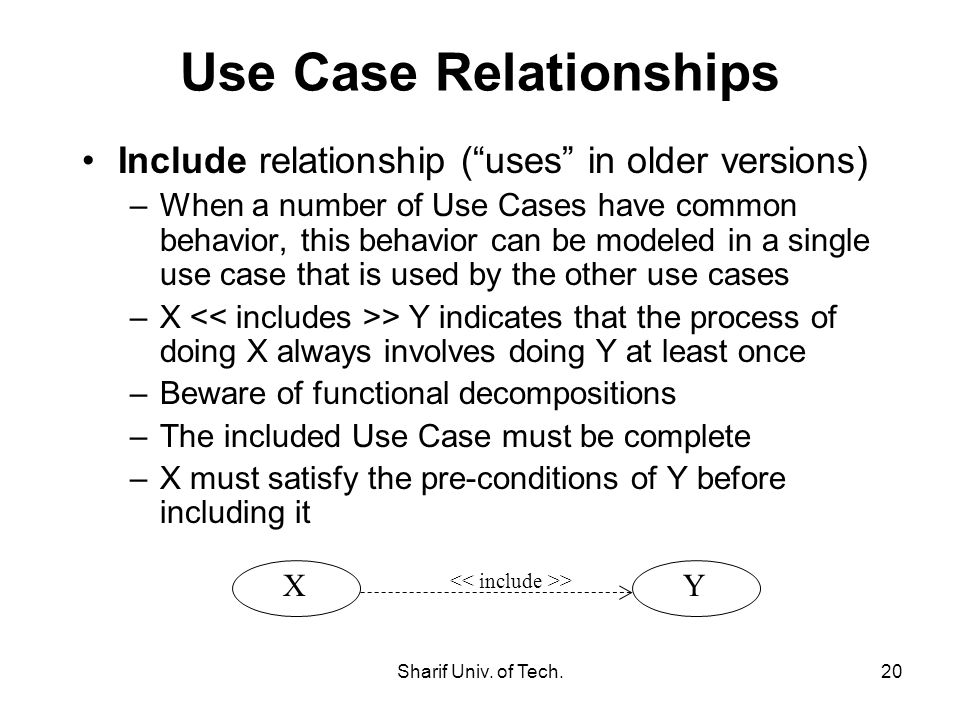 Use Case Relationships