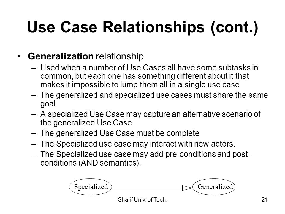 Use Case Relationships (cont.)
