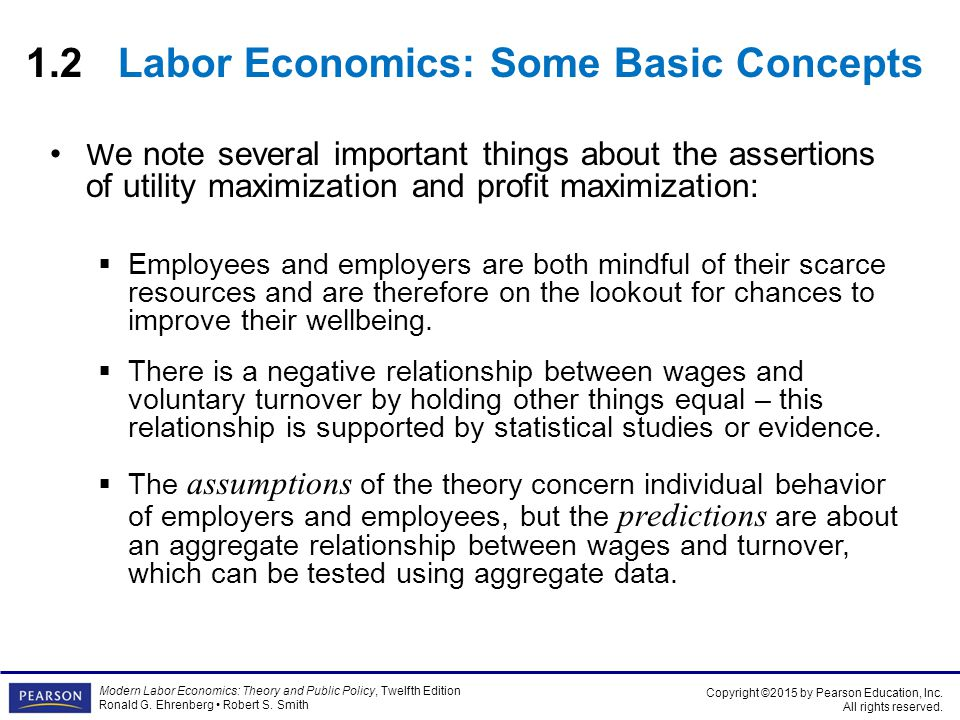 Basic Economic Theory – Wonderful Image Gallery