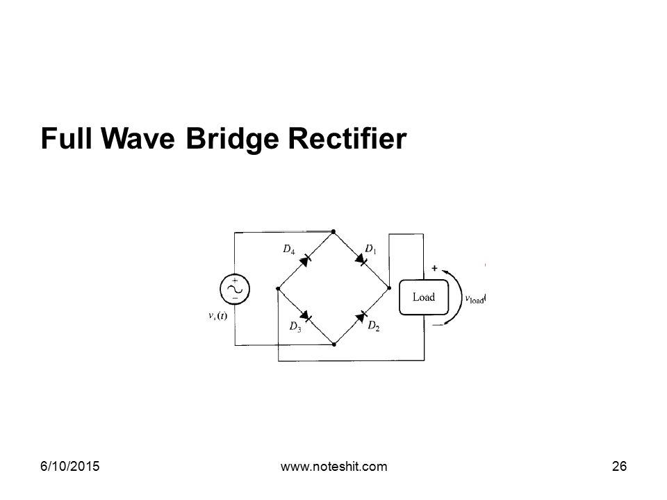Full Wave Bridge Rectifier.
