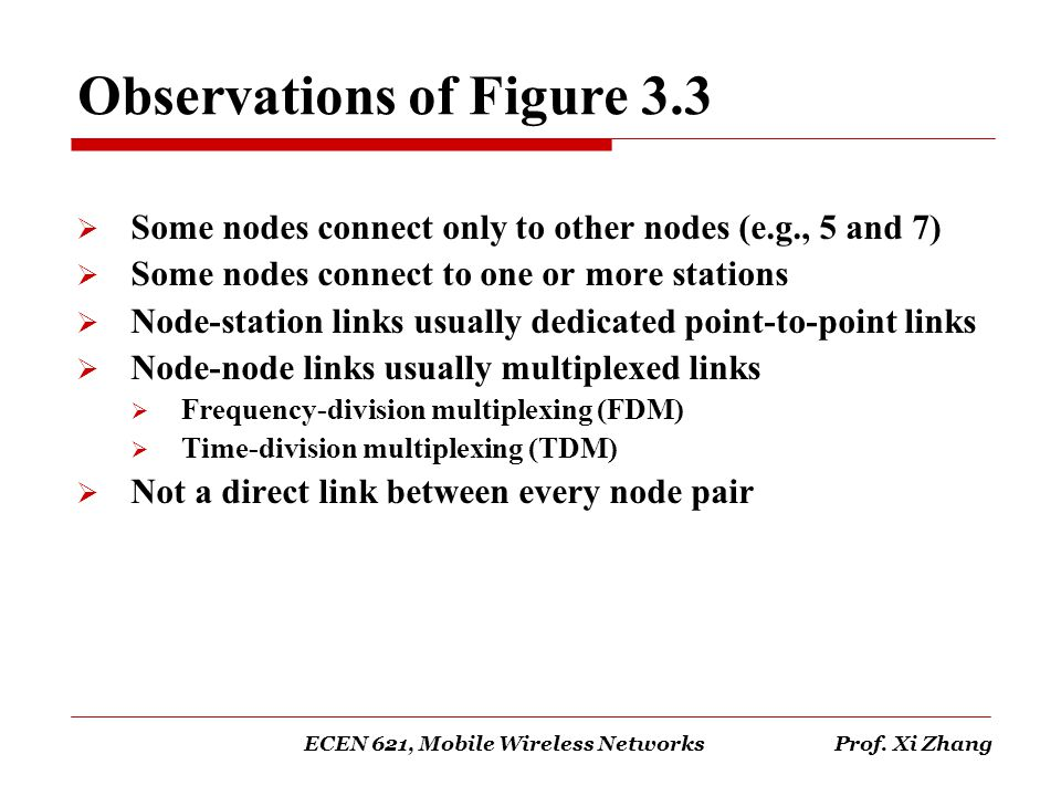Observations of Figure 3.3