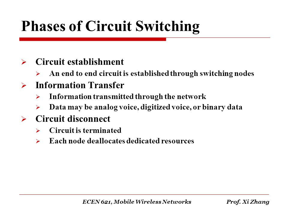 Phases of Circuit Switching