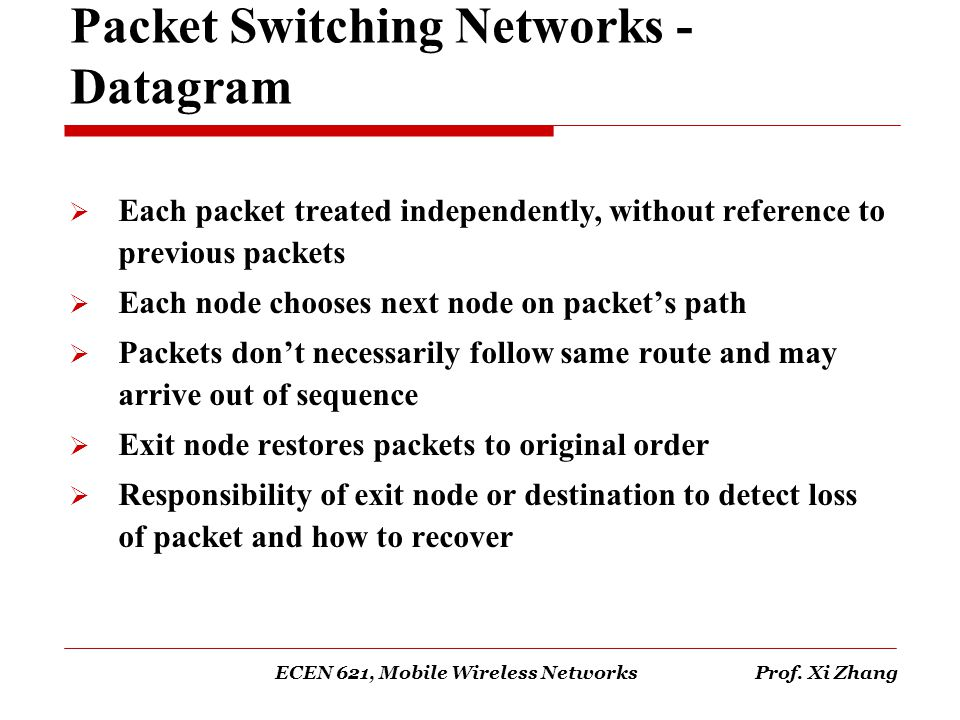 Packet Switching Networks - Datagram