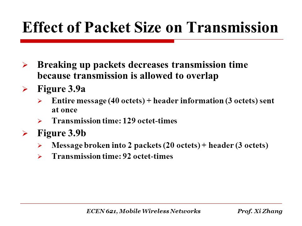 Effect of Packet Size on Transmission
