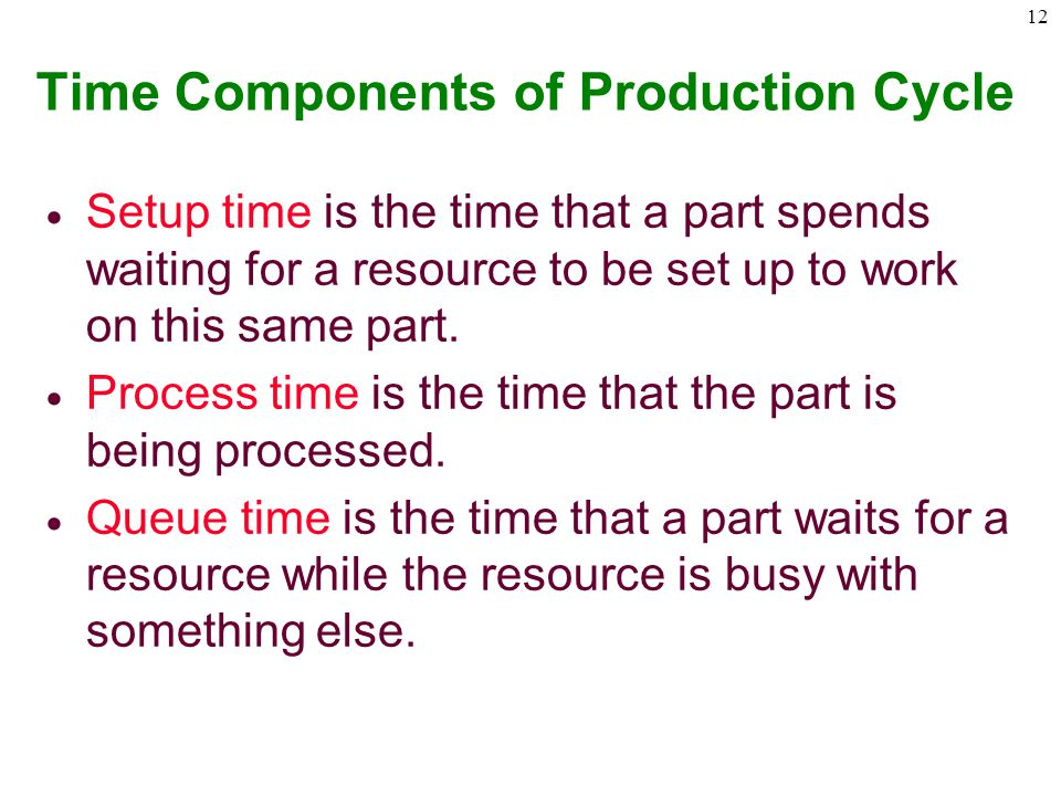Time Components of Production Cycle