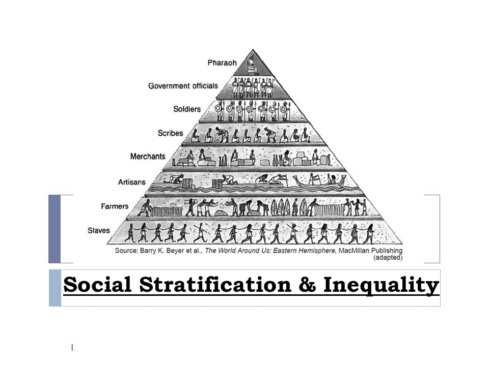 Social Stratification Inequality Ppt Video Online Download