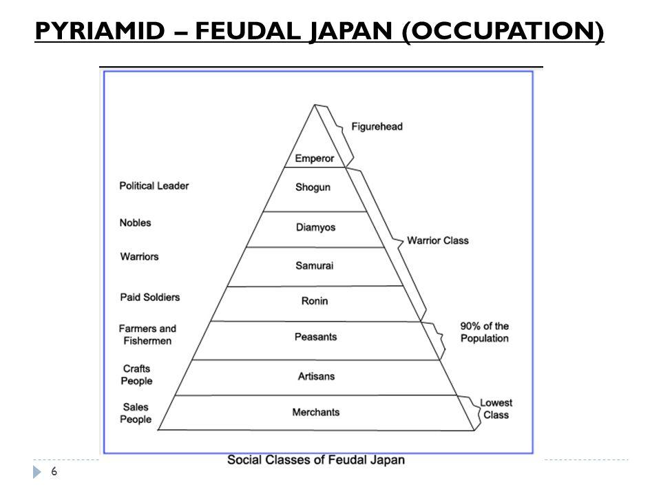 PYRIAMID – FEUDAL JAPAN (OCCUPATION)