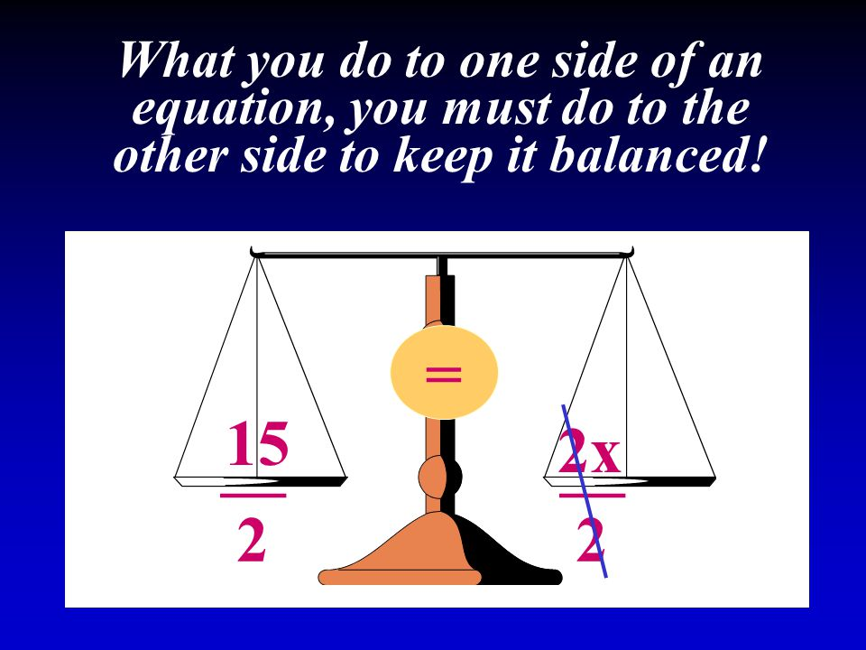 What you do to one side of an equation, you must do to the other side to keep it balanced!