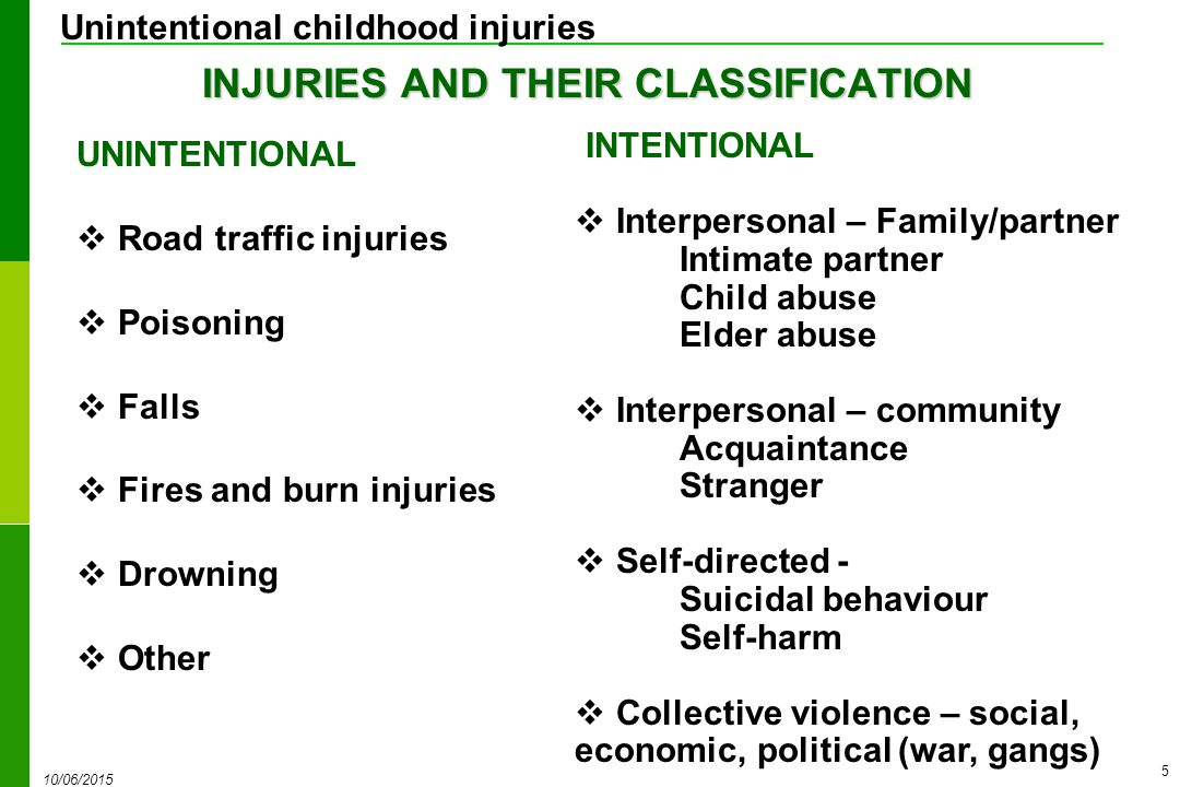 intentional and unintentional injuries Epidemiologist says suicide, death from intentional self-injury is greatly  those  labeled as accidental or unintentional injury death masks the.