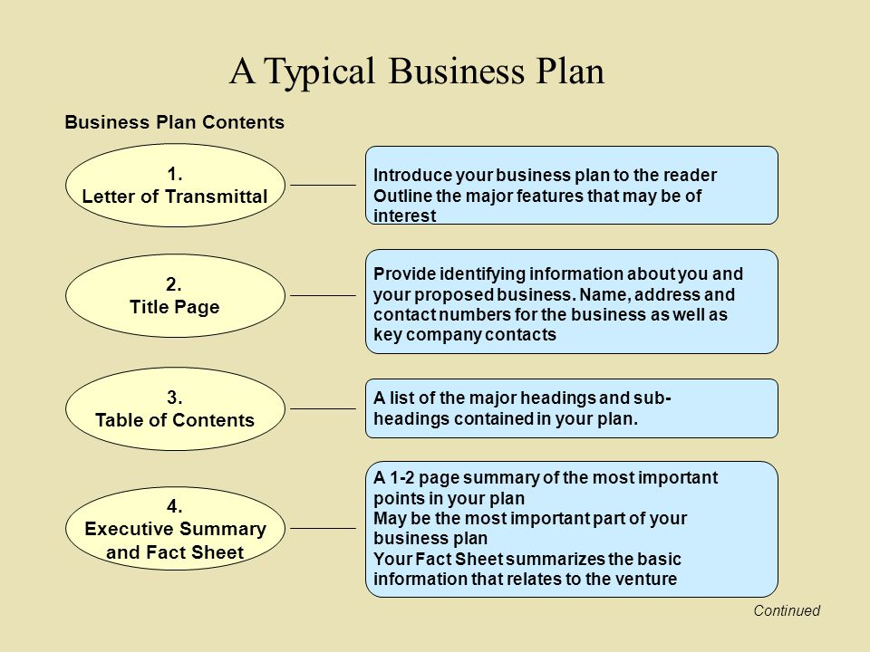 How to Write a Business Plan for a Restaurant or Food Business