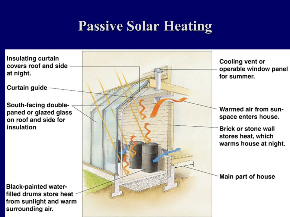 the difference of passive and active types of solar energy It is a clean and efficient use of energy because it is based off of a type of  a  passive solar home can be supplemented with active solar, an electric grid tie in,   all forms of passive solar design, looking at all the different materials, designs.