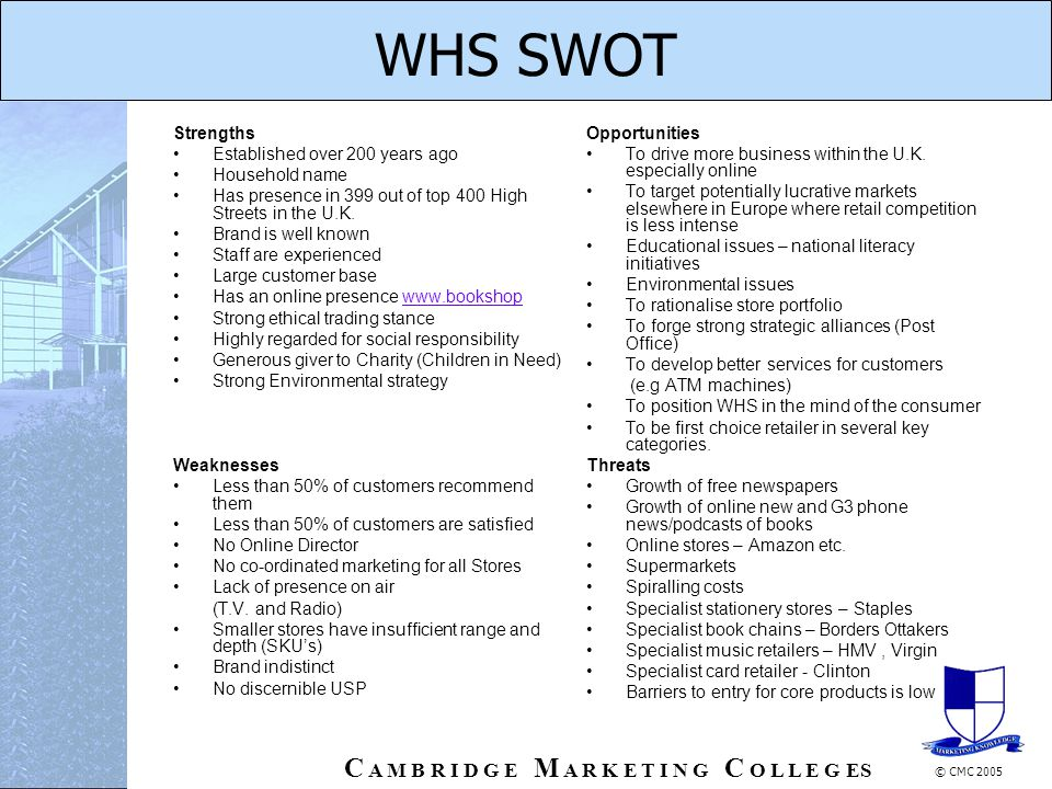 an analysis of the whs news Unit of competency details bsbwhs401 - implement and monitor whs policies, procedures and programs to meet legislative requirements (release 1.