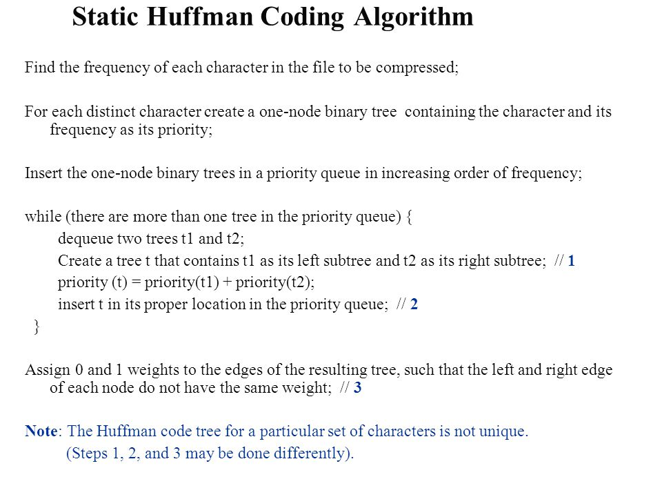 Static Huffman Coding Algorithm