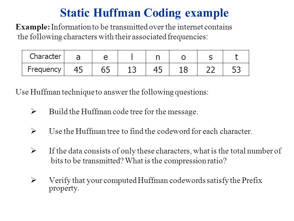 Static Huffman Coding example