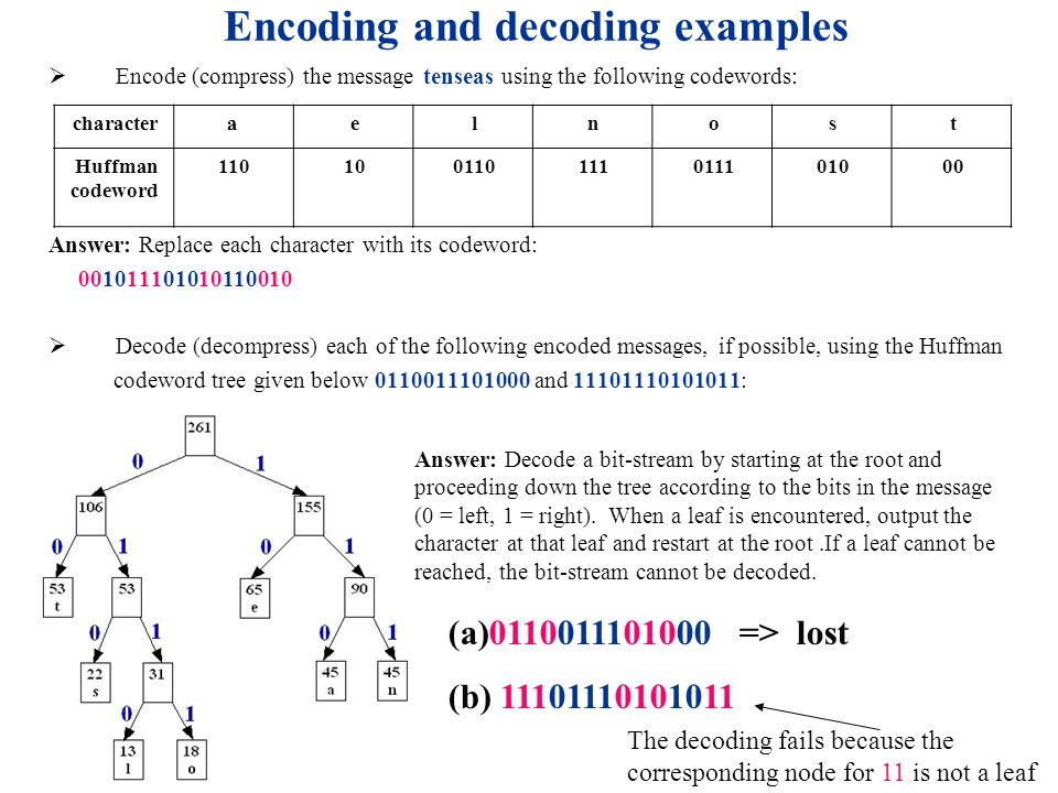 Encoding and decoding examples
