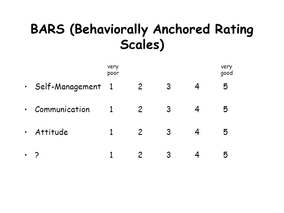 1 5 scale rating system