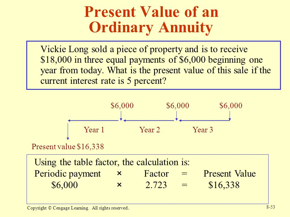 Current liabilities and the time value of money ppt download for Table 6 5 present value