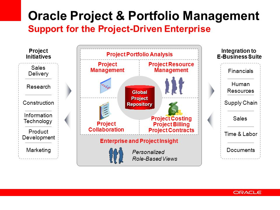 global saas based project and portfolio Growth prospects and market forecast for the global project portfolio management (ppm) market until 2019 this research during the forecast period, the market will witness increased adoption of cloud-based solutions currently in contrast, the saas-based model allows companies to choose their desired duration.