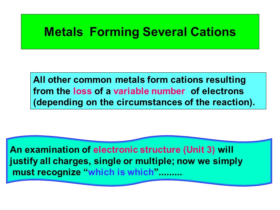 TOPIC II: ELEMENTS AND COMPOUNDS - ppt video online download