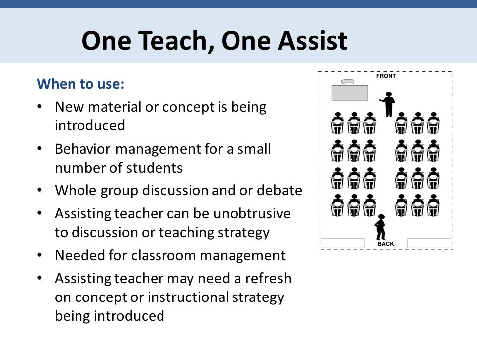 Modern Concept Of Classroom Management : Co teaching getting started ppt video online download