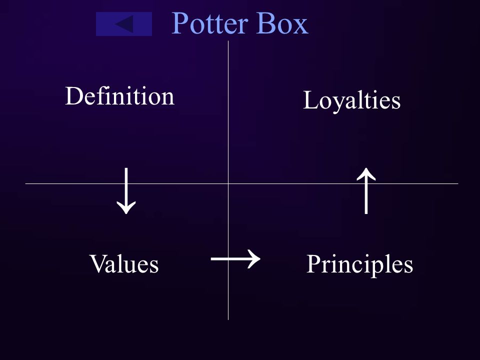 values morals definition What are your values deciding what's most important in life how would you define your values before you answer this question, you need to know what.