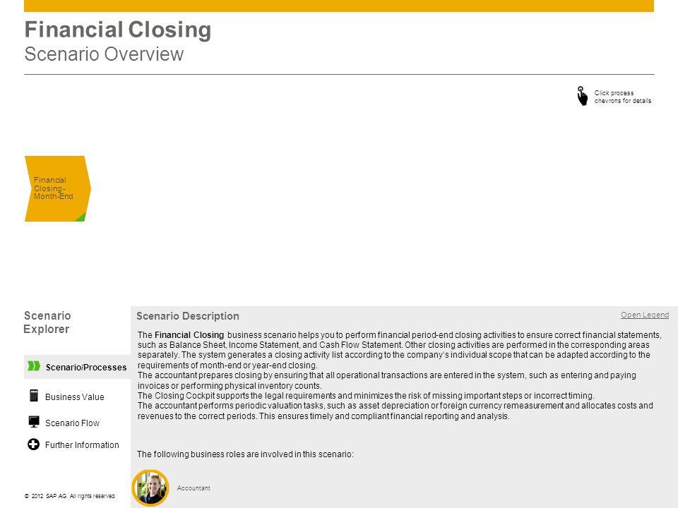 Financial Closing Scenario Overview