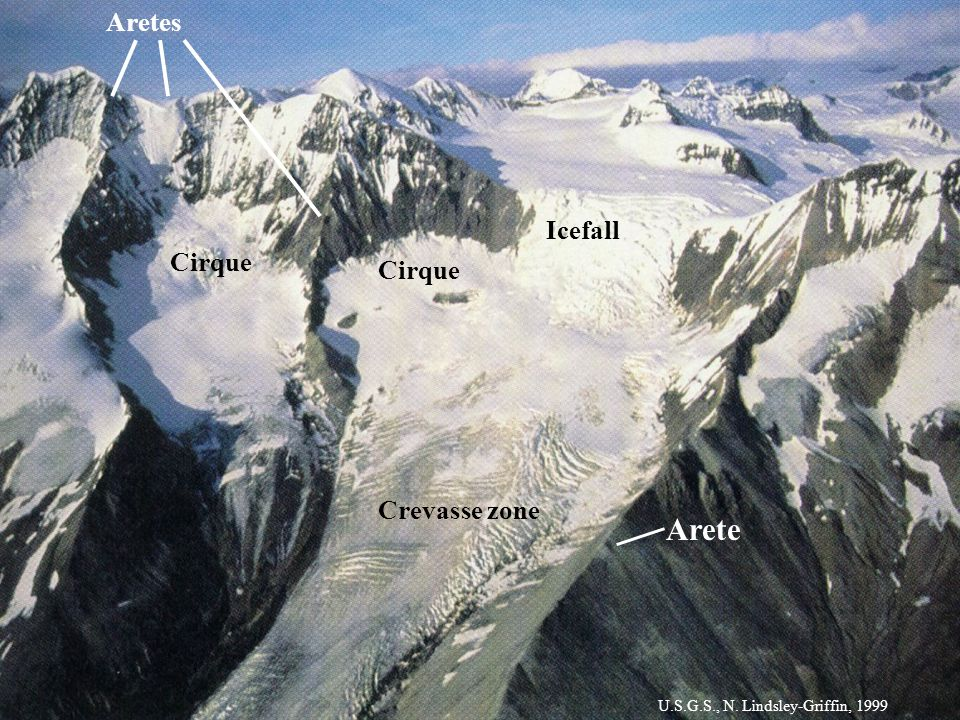 Glaciers and Climate Change - ppt download