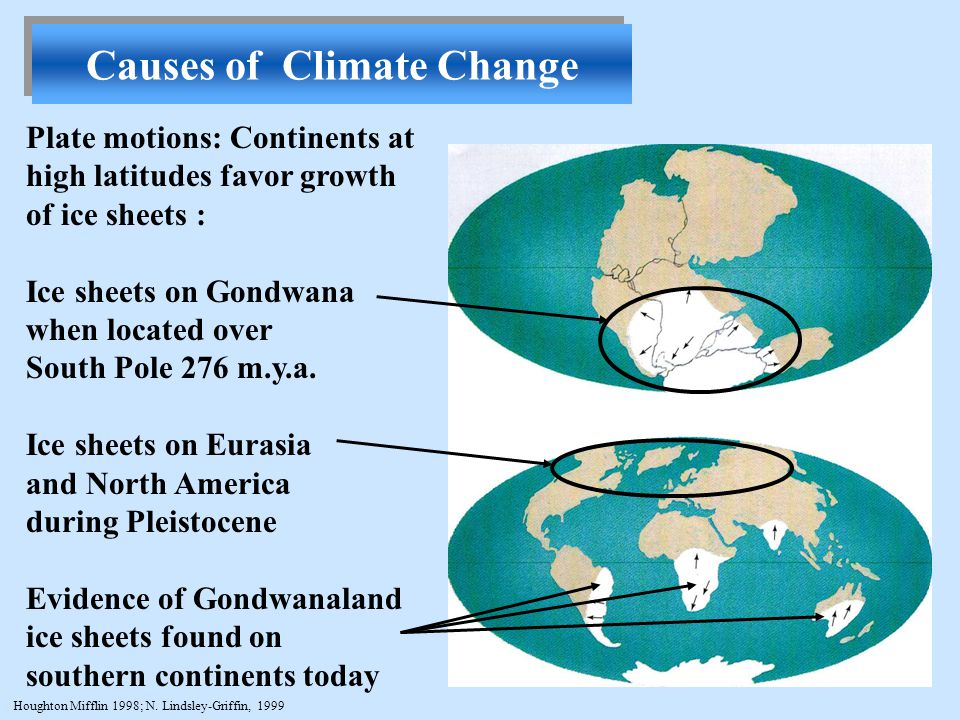 causes of climate change is it What is the most important cause of climate change human activity is the main cause of climate change people burn fossil fuels and convert land from forests to agriculture.