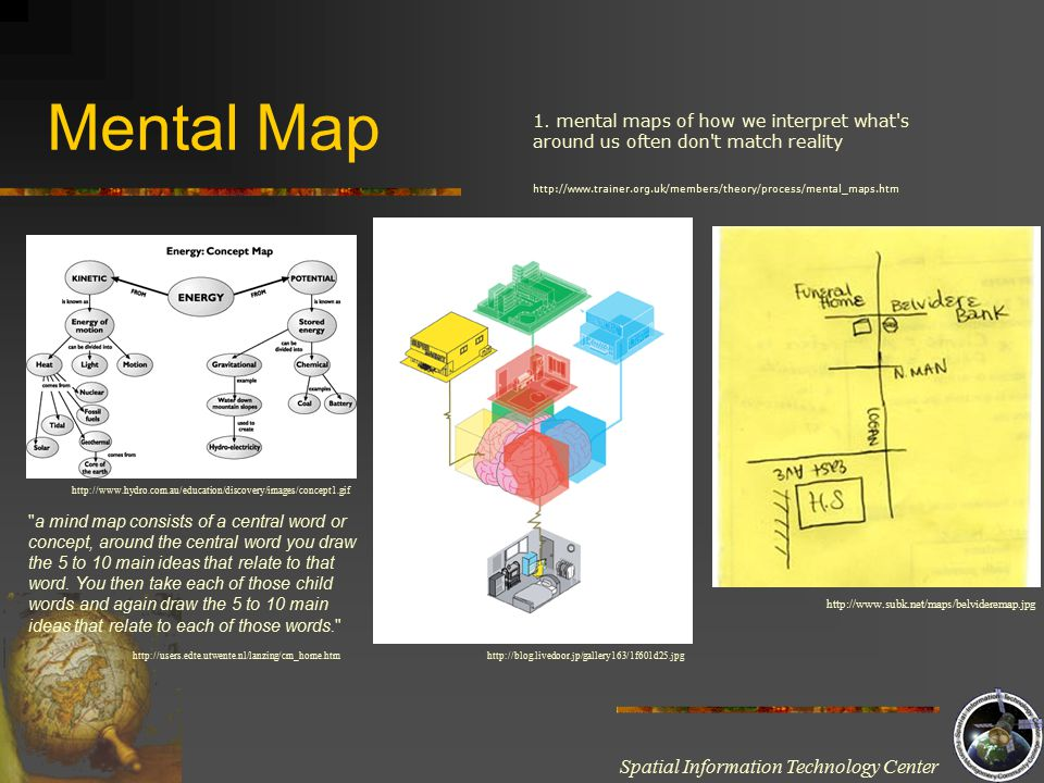 mental map spatial information technology center
