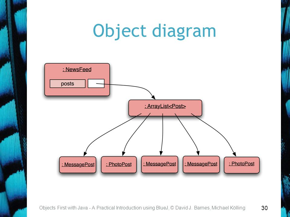 Improving structure with inheritance ppt download 30 objects first with java ccuart Choice Image
