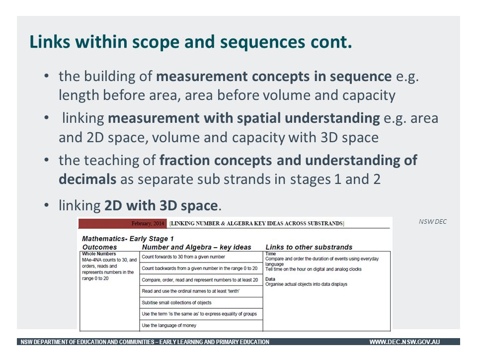 Links within scope and sequences cont.