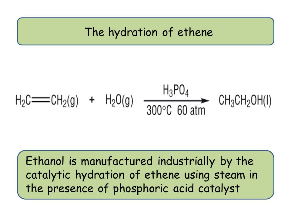 The hydration of ethene