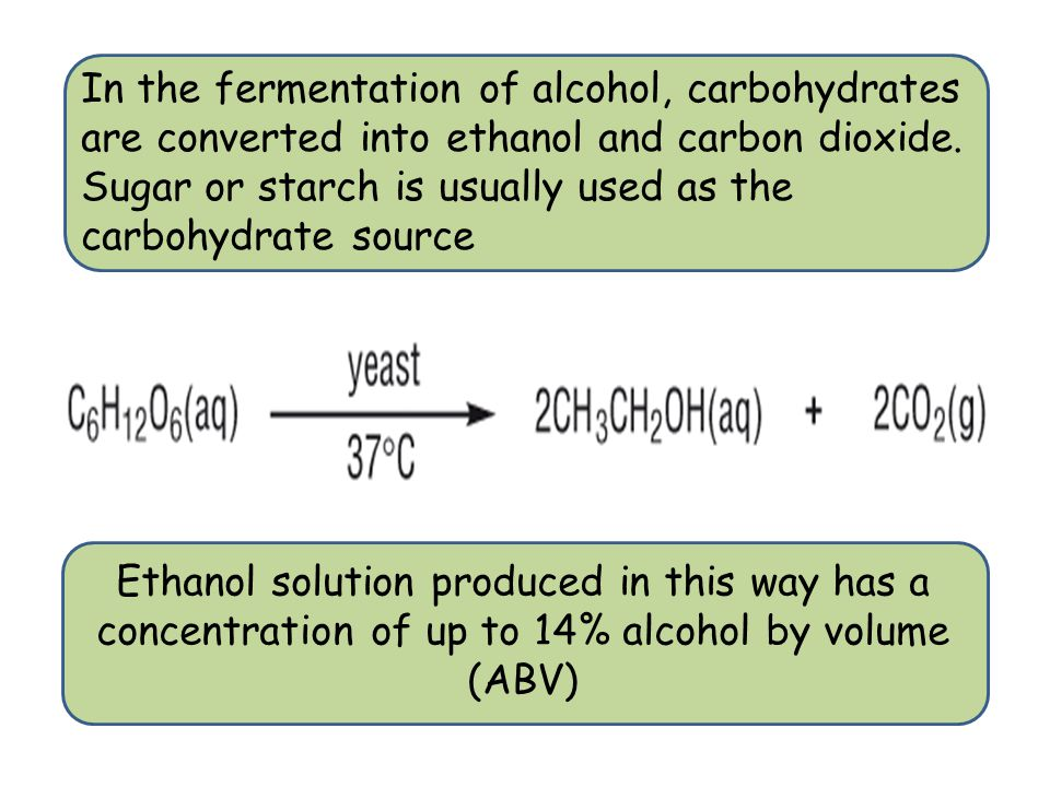 In the fermentation of alcohol, carbohydrates are converted into ethanol and carbon dioxide. Sugar or starch is usually used as the carbohydrate source